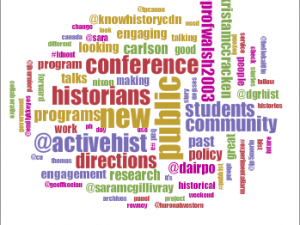 Created by Shawn Graham, Carleton University, through Voyant using #ActiveHist2015 twitter feed