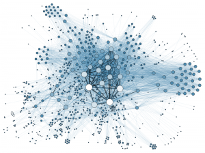 Will tomorrow's historians be trained to create compelling visualizations of their data? Graph representing the social network of League of Nations personnel, published by Martin Grandjean via Wikimedia Commons.
