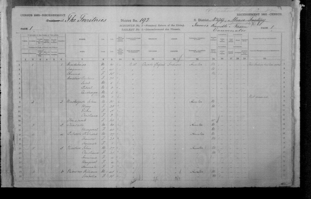 Census listing